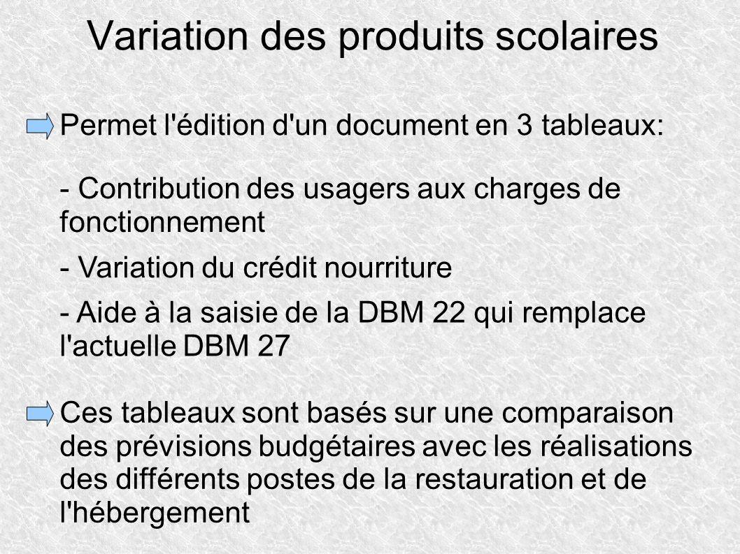 Permet l'édition d'un document en 3 tableaux: - Contribution des usagers aux charges de fonctionnement - Variation du crédit nourriture - Aide à la sa