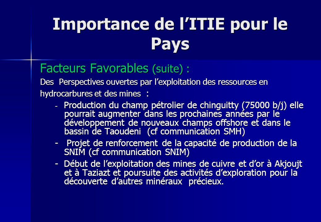 Importance de lITIE pour le Pays Facteurs Favorables (suite) : Des Perspectives ouvertes par lexploitation des ressources en hydrocarbures et des mine