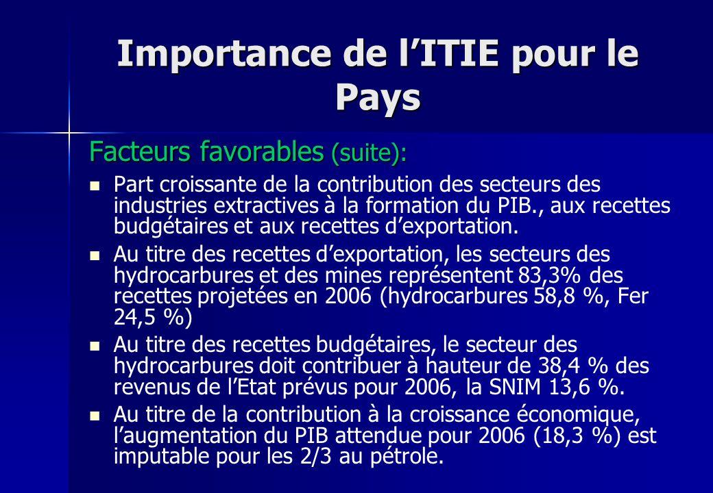 Importance de lITIE pour le Pays Facteurs favorables (suite): Part croissante de la contribution des secteurs des industries extractives à la formatio