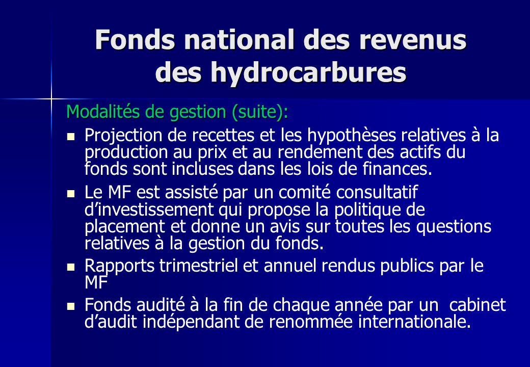 Fonds national des revenus des hydrocarbures Modalités de gestion (suite): Projection de recettes et les hypothèses relatives à la production au prix