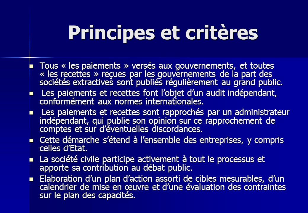 Principes et critères Tous « les paiements » versés aux gouvernements, et toutes « les recettes » reçues par les gouvernements de la part des sociétés