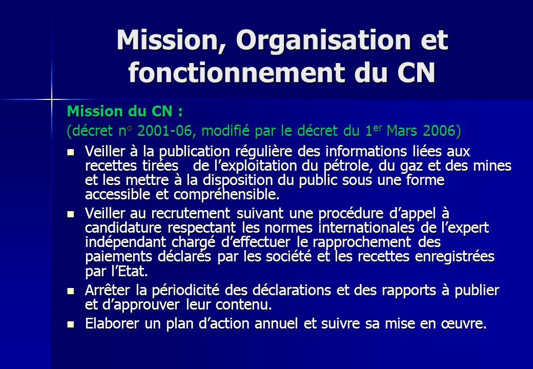 Mission, Organisation et fonctionnement du CN Composition du CN : Structure tripartite : Etat, Sociétés extractives et société civile.