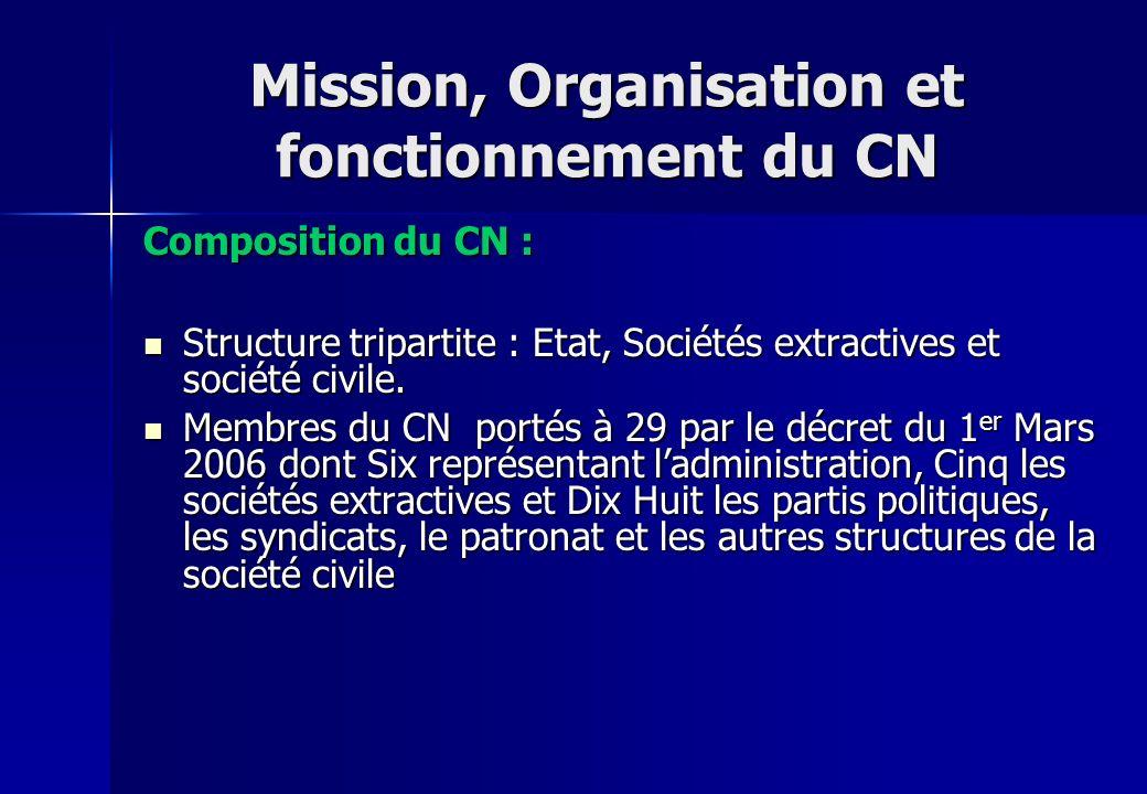 Mission, Organisation et fonctionnement du CN Composition du CN : Structure tripartite : Etat, Sociétés extractives et société civile. Structure tripa