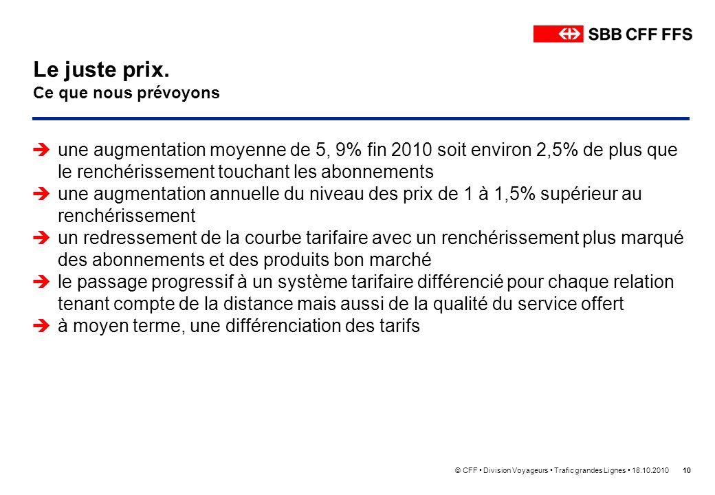 © CFF Division Voyageurs Trafic grandes Lignes 18.10.201010 Le juste prix.
