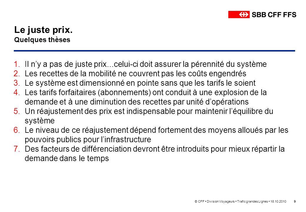 © CFF Division Voyageurs Trafic grandes Lignes 18.10.20109 Le juste prix.