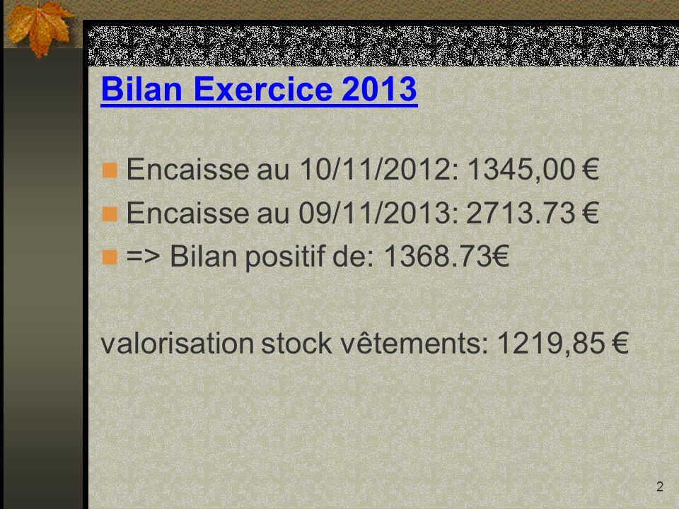 2 Bilan Exercice 2013 Encaisse au 10/11/2012: 1345,00 Encaisse au 09/11/2013: 2713.73 => Bilan positif de: 1368.73 valorisation stock vêtements: 1219,