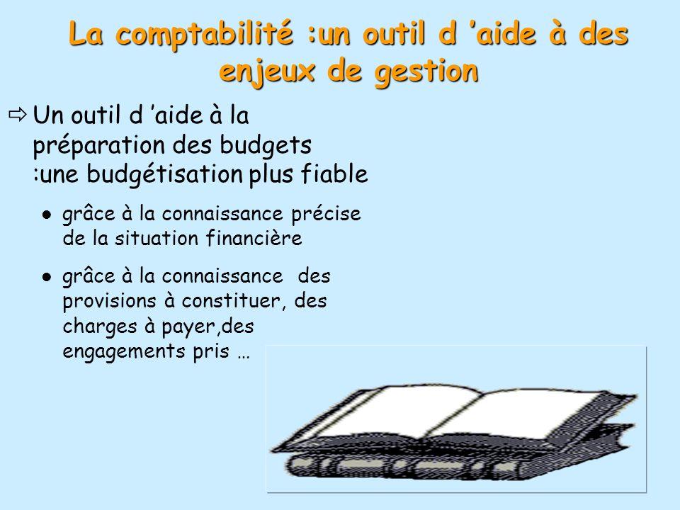 19 Un outil d aide à la préparation des budgets :une budgétisation plus fiable grâce à la connaissance précise de la situation financière grâce à la c
