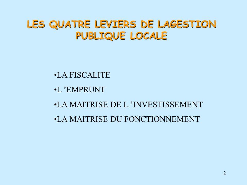 2 LA FISCALITE L EMPRUNT LA MAITRISE DE L INVESTISSEMENT LA MAITRISE DU FONCTIONNEMENT LES QUATRE LEVIERS DE LAGESTION PUBLIQUE LOCALE