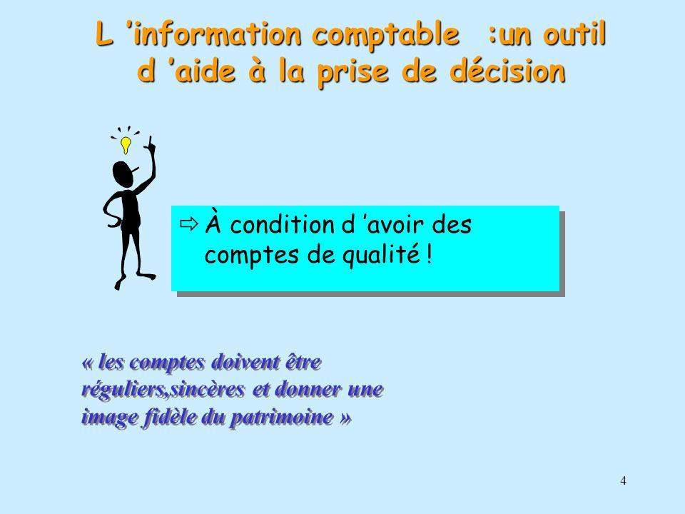 4 À condition d avoir des comptes de qualité ! L information comptable :un outil d aide à la prise de décision « les comptes doivent être réguliers,si