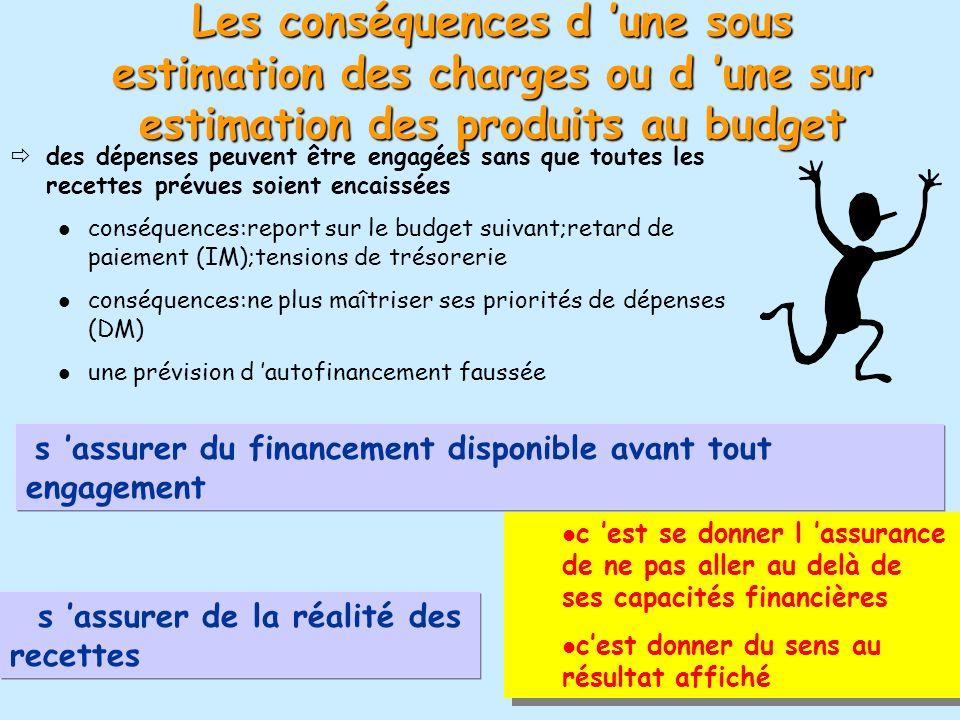 7 des dépenses peuvent être engagées sans que toutes les recettes prévues soient encaissées conséquences:report sur le budget suivant;retard de paieme