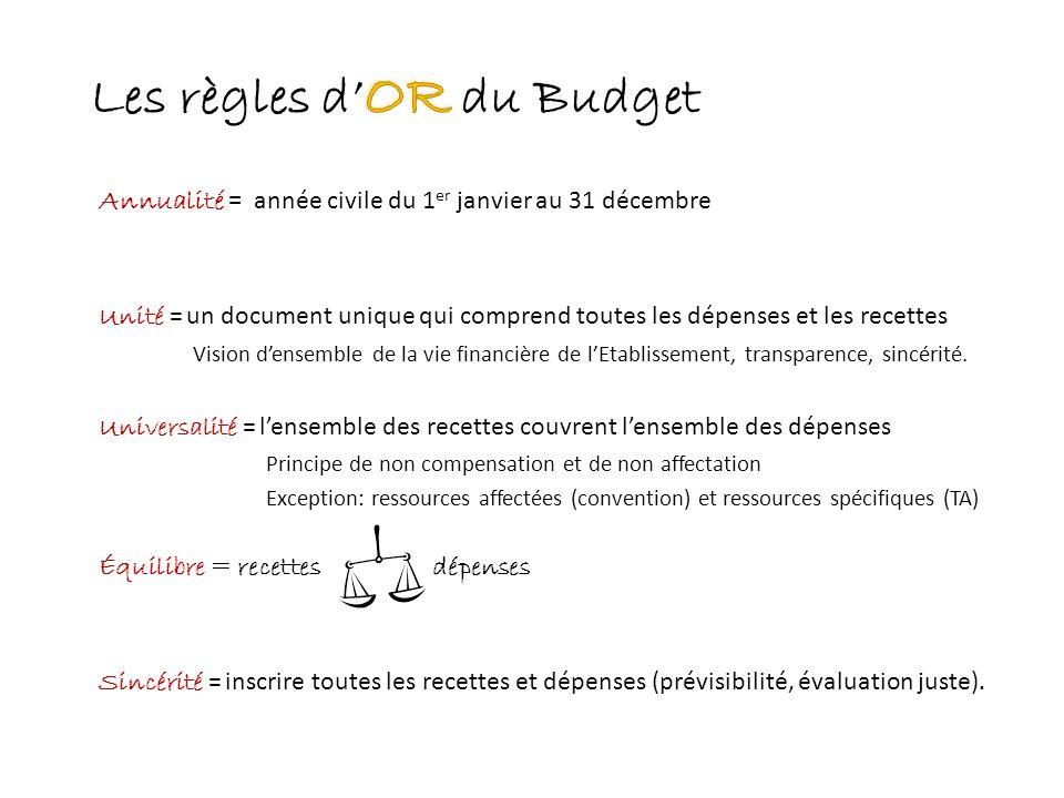 Procédure budgétaire Le budget est préparé par le gestionnaire sous l autorité de lordonnateur.