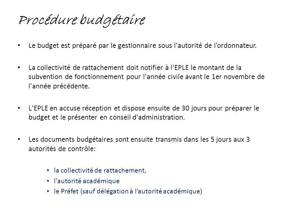 Procédure budgétaire Le budget est préparé par le gestionnaire sous l'autorité de lordonnateur. La collectivité de rattachement doit notifier à l'EPLE