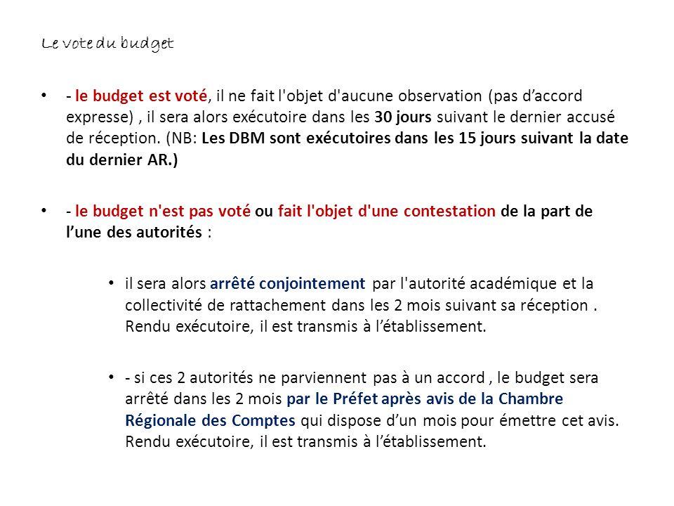Le vote du budget - le budget est voté, il ne fait l'objet d'aucune observation (pas daccord expresse), il sera alors exécutoire dans les 30 jours sui