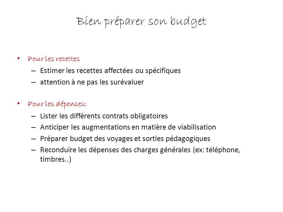 Bien préparer son budget Pour les recettes – Estimer les recettes affectées ou spécifiques – attention à ne pas les surévaluer Pour les dépenses: – Li