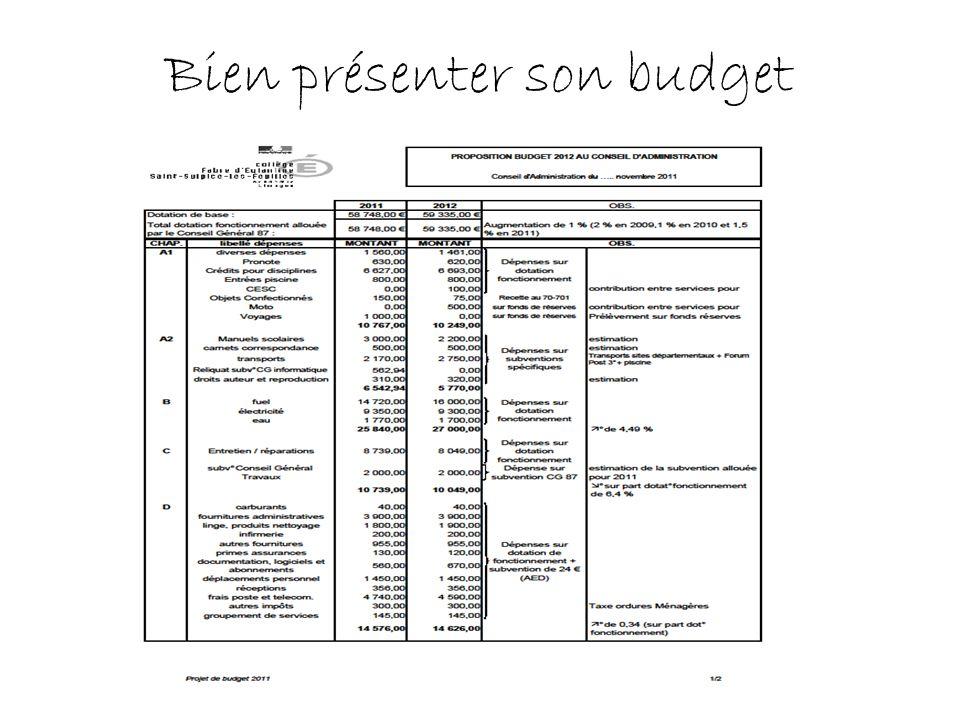 Bien présenter son budget