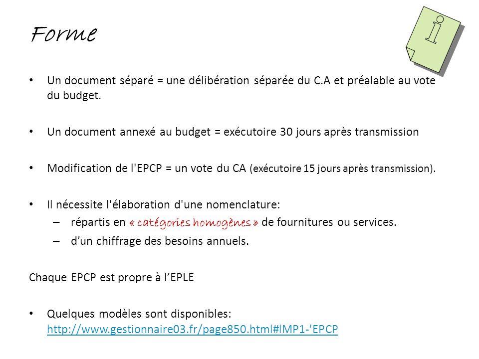 Forme Un document séparé = une délibération séparée du C.A et préalable au vote du budget. Un document annexé au budget = exécutoire 30 jours après tr