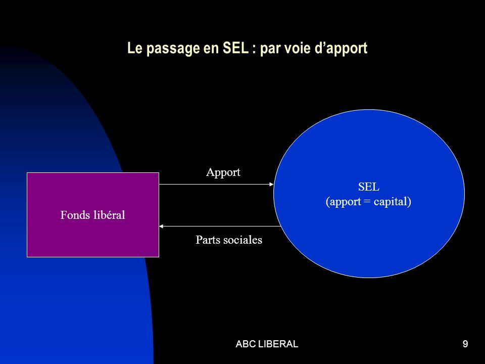 ABC LIBERAL9 Le passage en SEL : par voie dapport Fonds libéral SEL (apport = capital) Apport Parts sociales