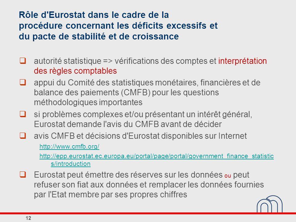 Rôle d'Eurostat dans le cadre de la procédure concernant les déficits excessifs et du pacte de stabilité et de croissance autorité statistique => véri