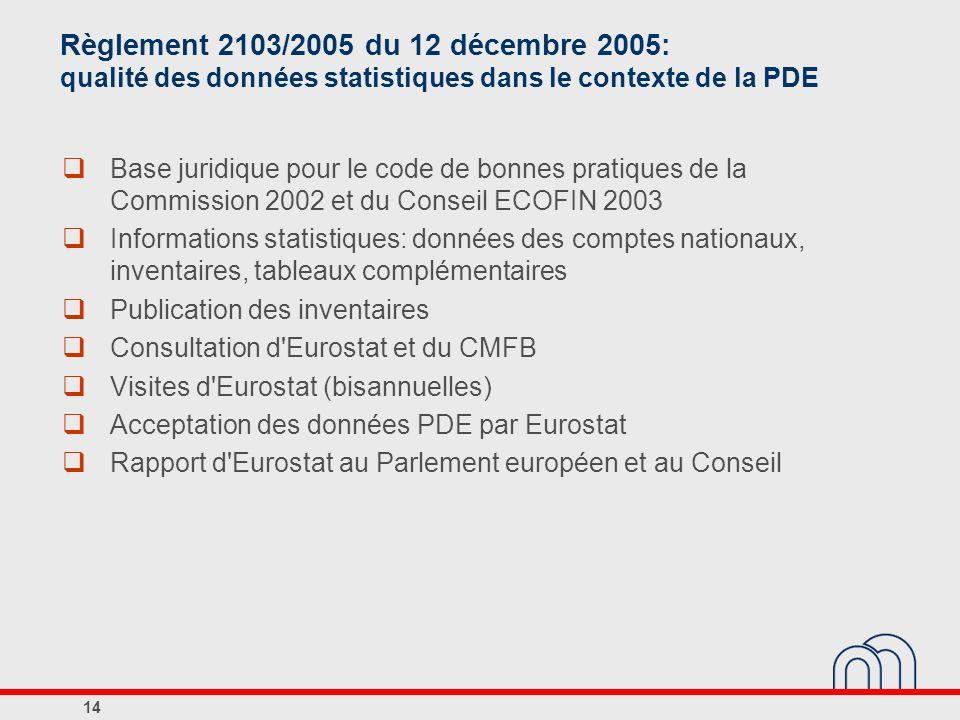 Règlement 2103/2005 du 12 décembre 2005: qualité des données statistiques dans le contexte de la PDE Base juridique pour le code de bonnes pratiques d