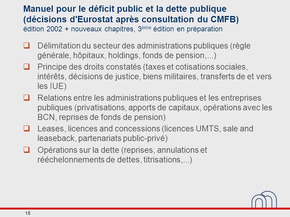 Manuel pour le déficit public et la dette publique (décisions d'Eurostat après consultation du CMFB) édition 2002 + nouveaux chapitres, 3 ème édition