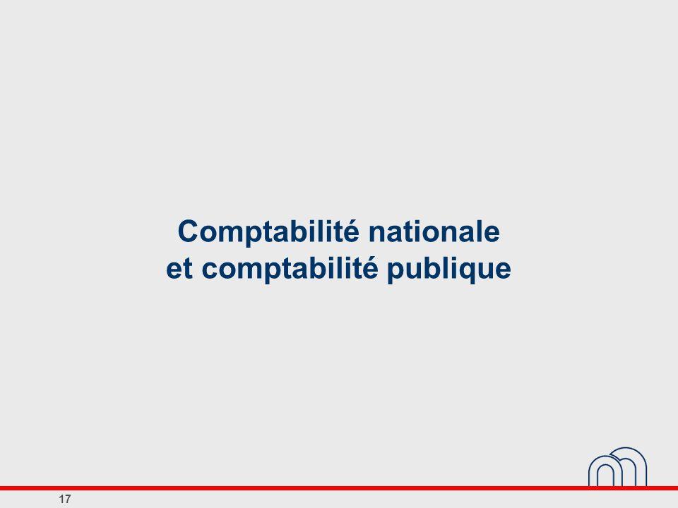 Comptabilité nationale et comptabilité publique 17