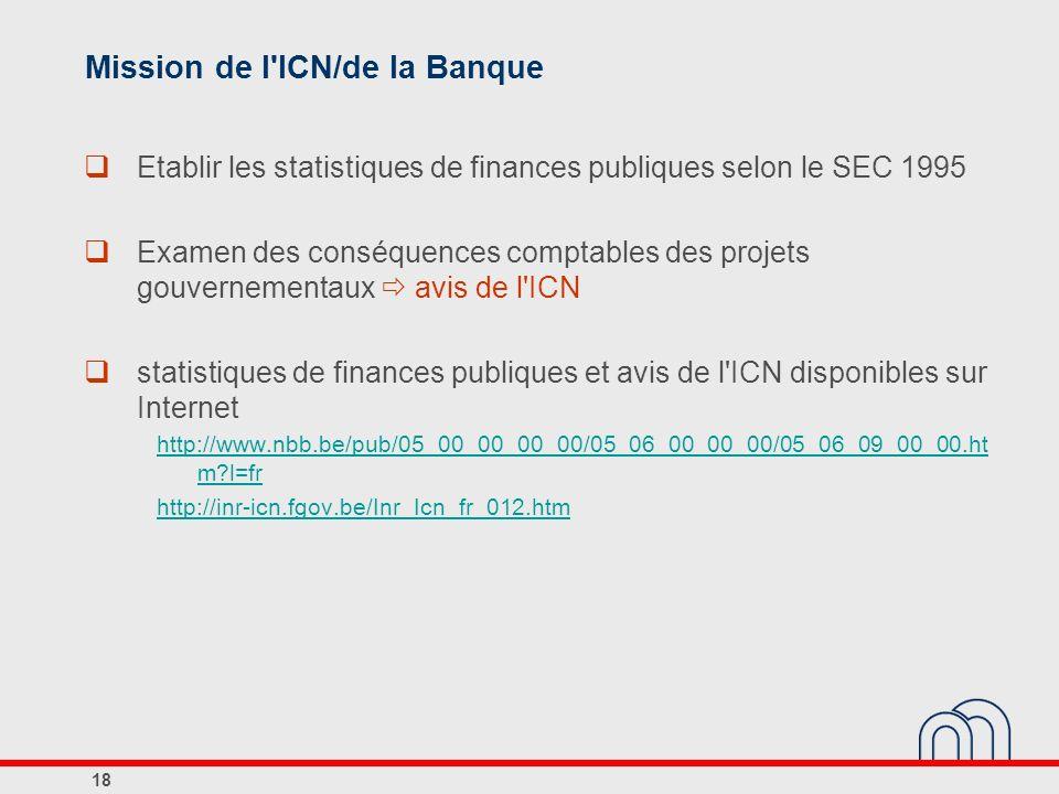 Mission de l'ICN/de la Banque Etablir les statistiques de finances publiques selon le SEC 1995 Examen des conséquences comptables des projets gouverne