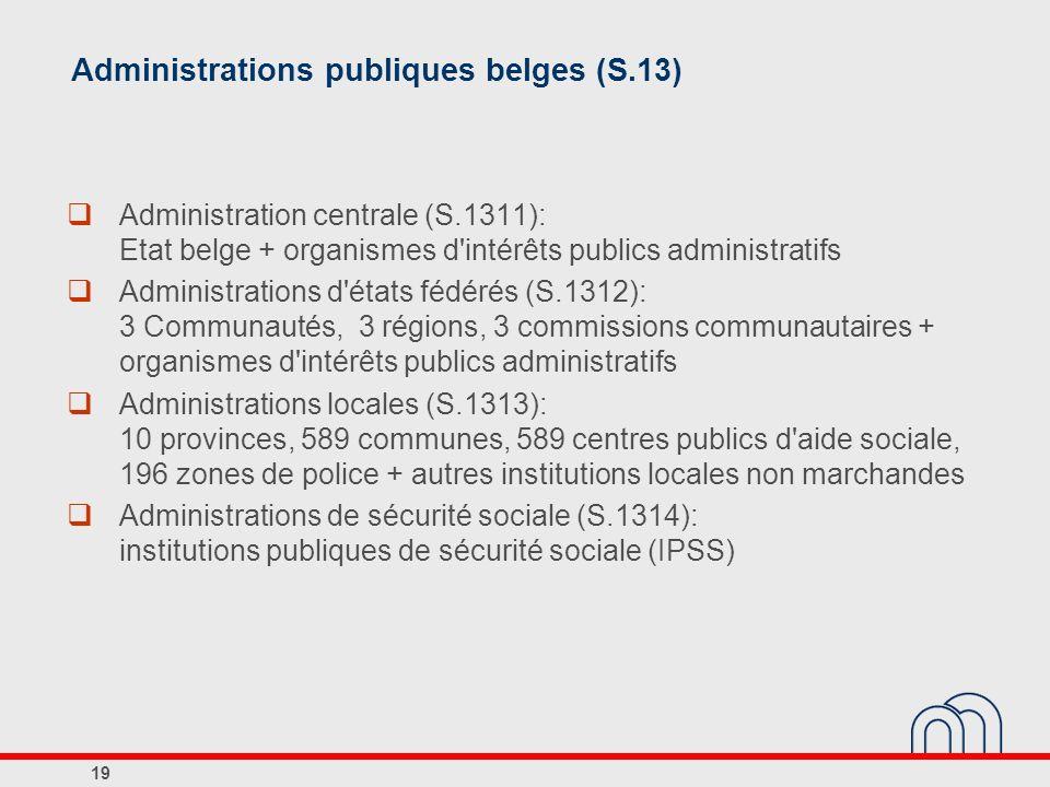 Administrations publiques belges (S.13) Administration centrale (S.1311): Etat belge + organismes d'intérêts publics administratifs Administrations d'