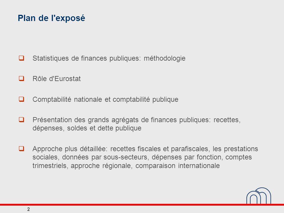 Plan de l'exposé Statistiques de finances publiques: méthodologie Rôle d'Eurostat Comptabilité nationale et comptabilité publique Présentation des gra