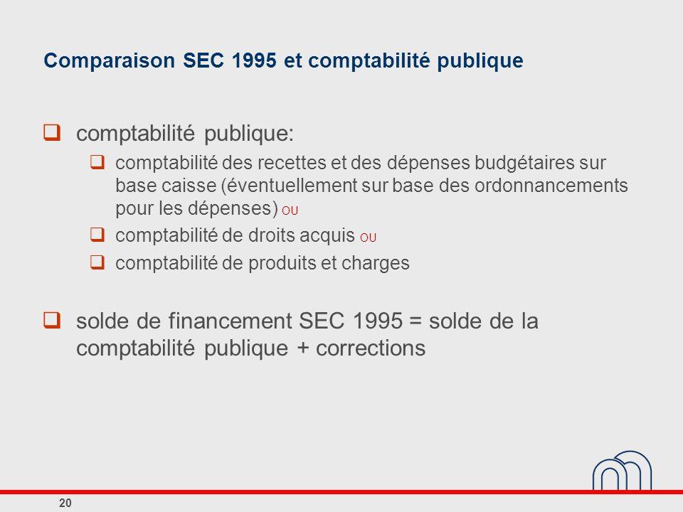 Comparaison SEC 1995 et comptabilité publique comptabilité publique: comptabilité des recettes et des dépenses budgétaires sur base caisse (éventuelle