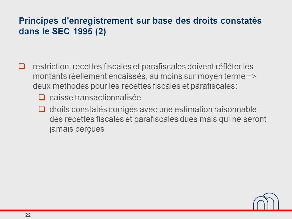 Principes d'enregistrement sur base des droits constatés dans le SEC 1995 (2) restriction: recettes fiscales et parafiscales doivent réfléter les mont