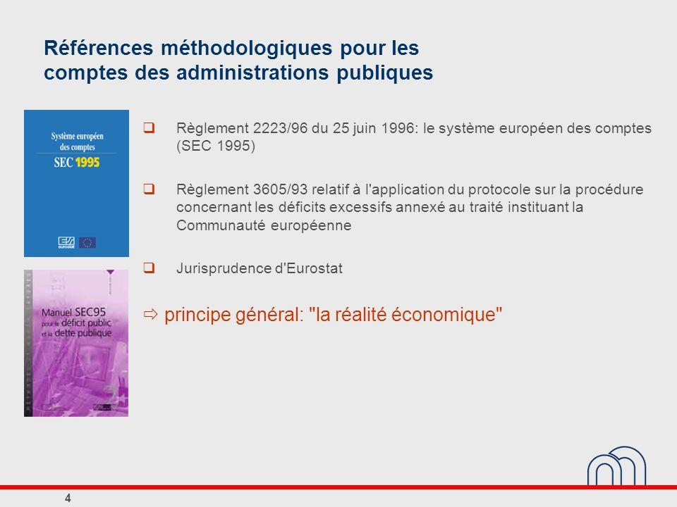 Références méthodologiques pour les comptes des administrations publiques Règlement 2223/96 du 25 juin 1996: le système européen des comptes (SEC 1995