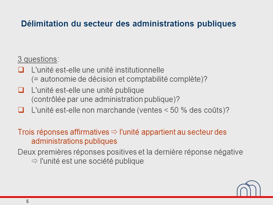 Délimitation du secteur des administrations publiques 3 questions: L'unité est-elle une unité institutionnelle (= autonomie de décision et comptabilit