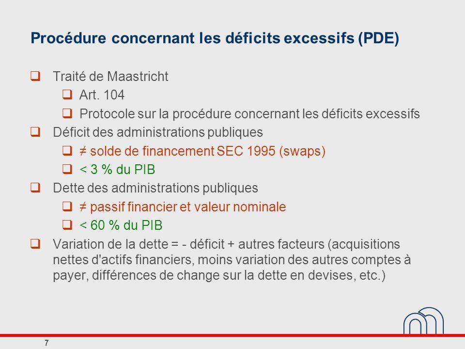 Procédure concernant les déficits excessifs (PDE) Traité de Maastricht Art. 104 Protocole sur la procédure concernant les déficits excessifs Déficit d