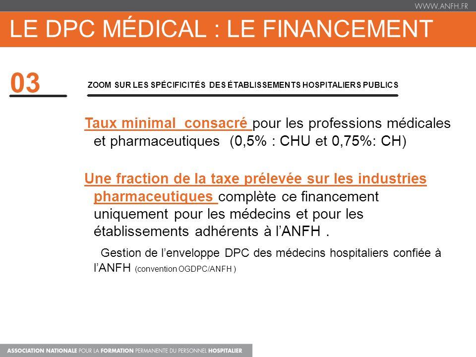 LE DPC MÉDICAL : LE FINANCEMENT 03 ZOOM SUR LES SPÉCIFICITÉS DES ÉTABLISSEMENTS HOSPITALIERS PUBLICS Taux minimal consacré pour les professions médica