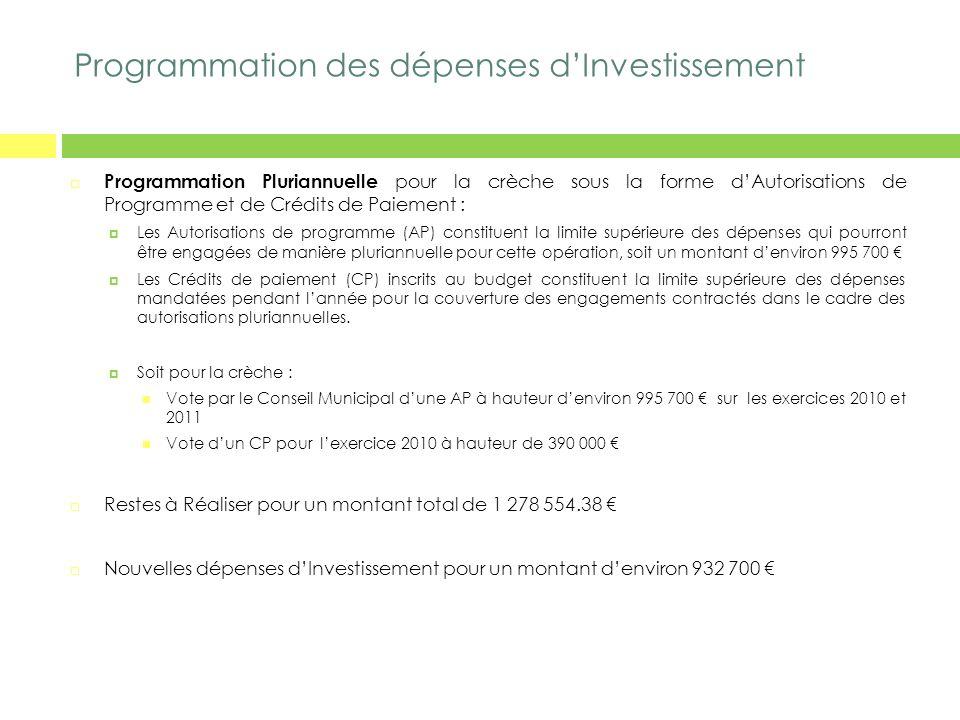 Programmation des dépenses dInvestissement Programmation Pluriannuelle pour la crèche sous la forme dAutorisations de Programme et de Crédits de Paiem