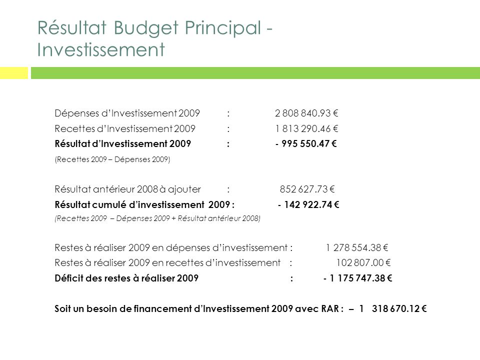 Résultat Budget Principal - Investissement Dépenses dInvestissement 2009 :2 808 840.93 Recettes dInvestissement 2009 : 1 813 290.46 Résultat dInvestis