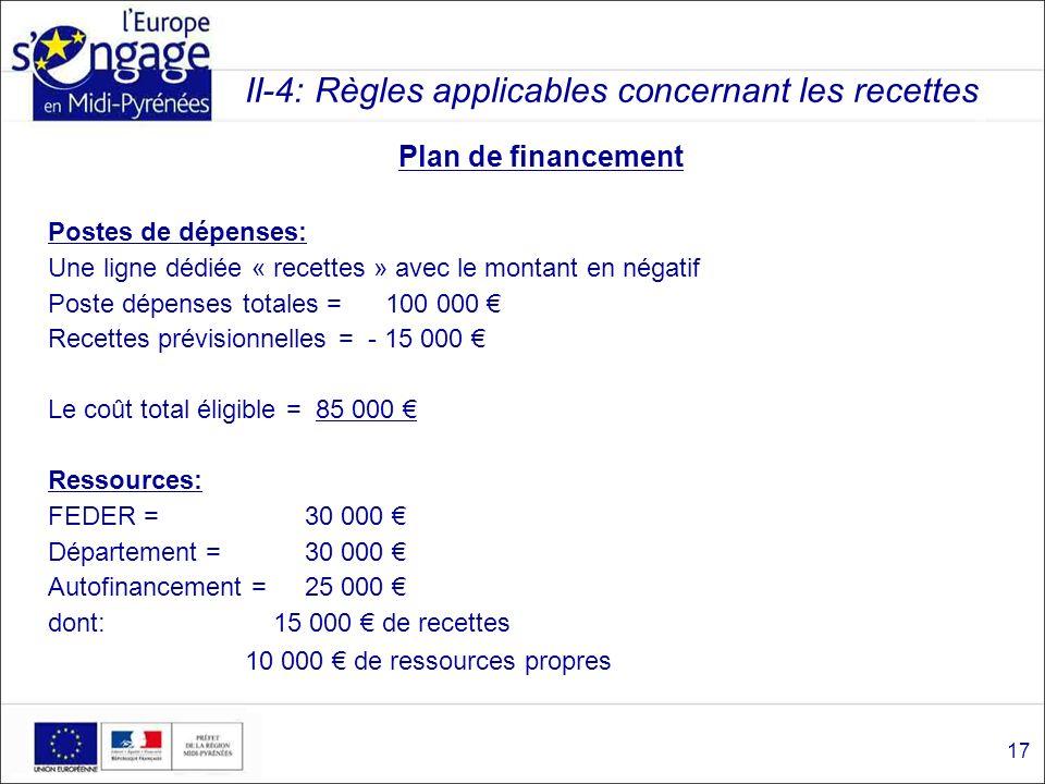 Plan de financement Postes de dépenses: Une ligne dédiée « recettes » avec le montant en négatif Poste dépenses totales = 100 000 Recettes prévisionne