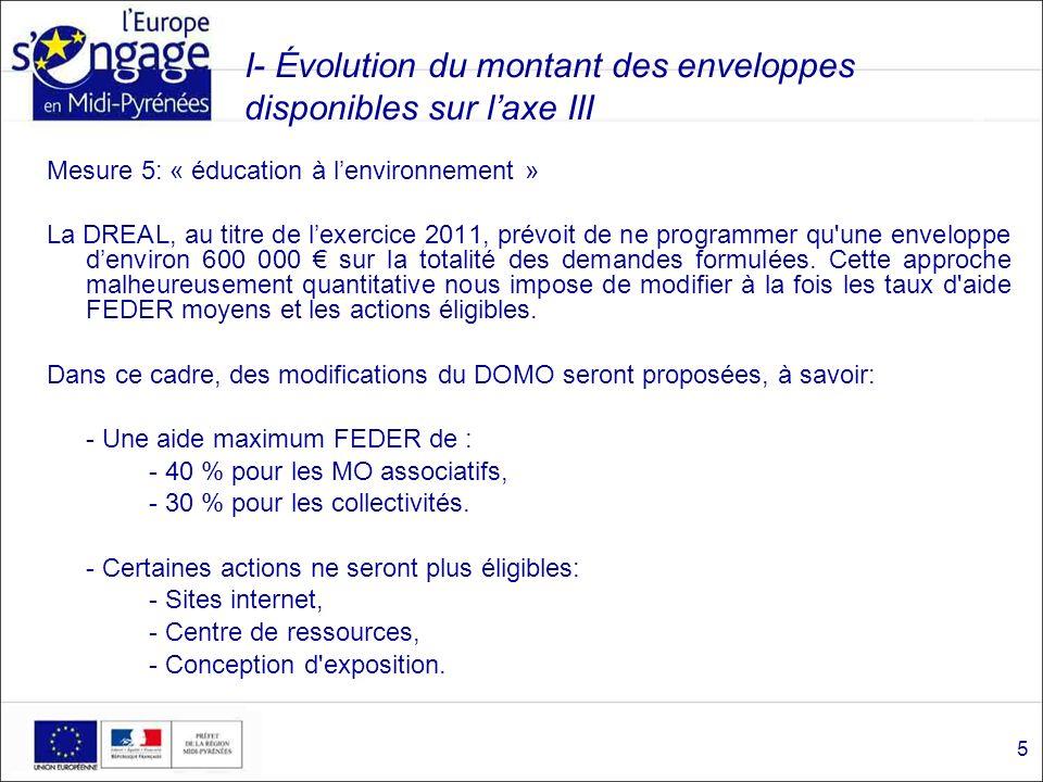 I- Évolution du montant des enveloppes disponibles sur laxe III Mesure 5: « éducation à lenvironnement » La DREAL, au titre de lexercice 2011, prévoit
