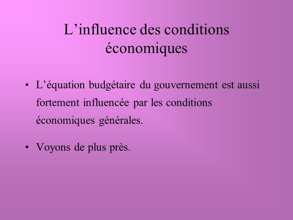 Linfluence des conditions économiques Léquation budgétaire du gouvernement est aussi fortement influencée par les conditions économiques générales.