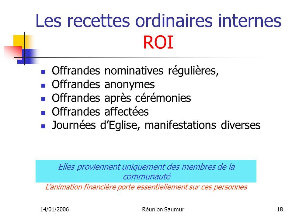 14/01/2006Réunion Saumur18 Les recettes ordinaires internes ROI Offrandes nominatives régulières, Offrandes anonymes Offrandes après cérémonies Offran