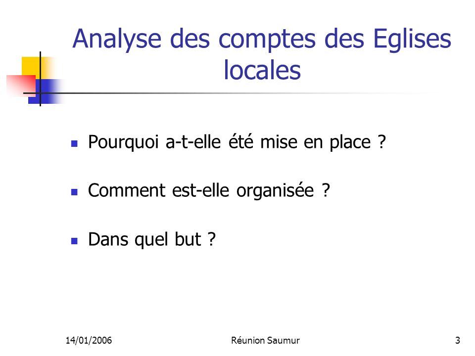 14/01/2006Réunion Saumur3 Pourquoi a-t-elle été mise en place ? Comment est-elle organisée ? Dans quel but ? Analyse des comptes des Eglises locales