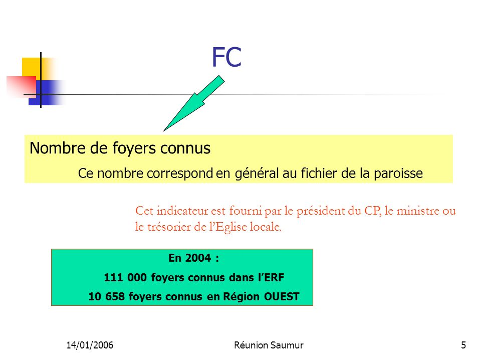 14/01/2006Réunion Saumur5 FC Cet indicateur est fourni par le président du CP, le ministre ou le trésorier de lEglise locale. En 2004 : 111 000 foyers