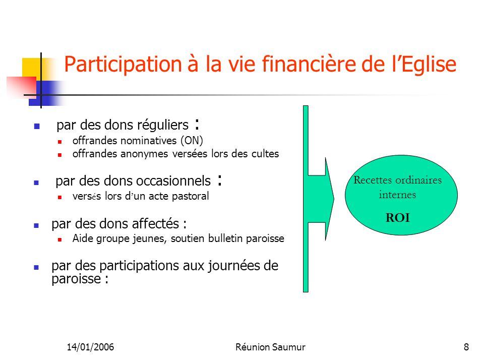 14/01/2006Réunion Saumur8 par des dons réguliers : offrandes nominatives (ON) offrandes anonymes versées lors des cultes par des dons occasionnels : v