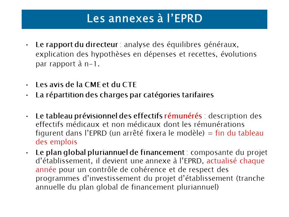 Les annexes à lEPRD Le rapport du directeur : analyse des équilibres généraux, explication des hypothèses en dépenses et recettes, évolutions par rapport à n-1.