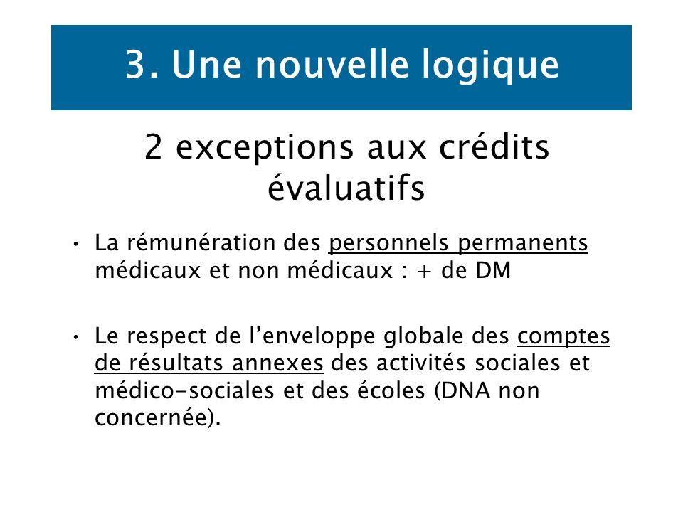 2 exceptions aux crédits évaluatifs La rémunération des personnels permanents médicaux et non médicaux : + de DM Le respect de lenveloppe globale des