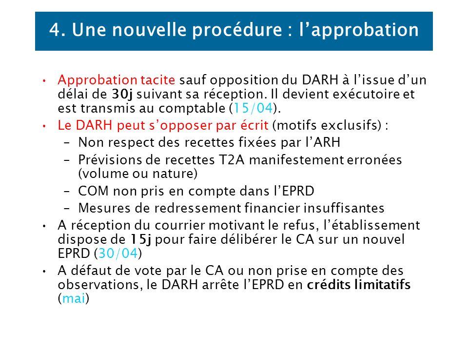 4. Une nouvelle procédure : lapprobation Approbation tacite sauf opposition du DARH à lissue dun délai de 30j suivant sa réception. Il devient exécuto