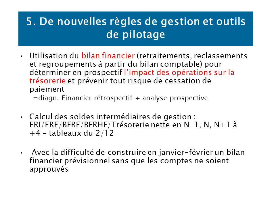 Utilisation du bilan financier (retraitements, reclassements et regroupements à partir du bilan comptable) pour déterminer en prospectif limpact des opérations sur la trésorerie et prévenir tout risque de cessation de paiement =diagn.