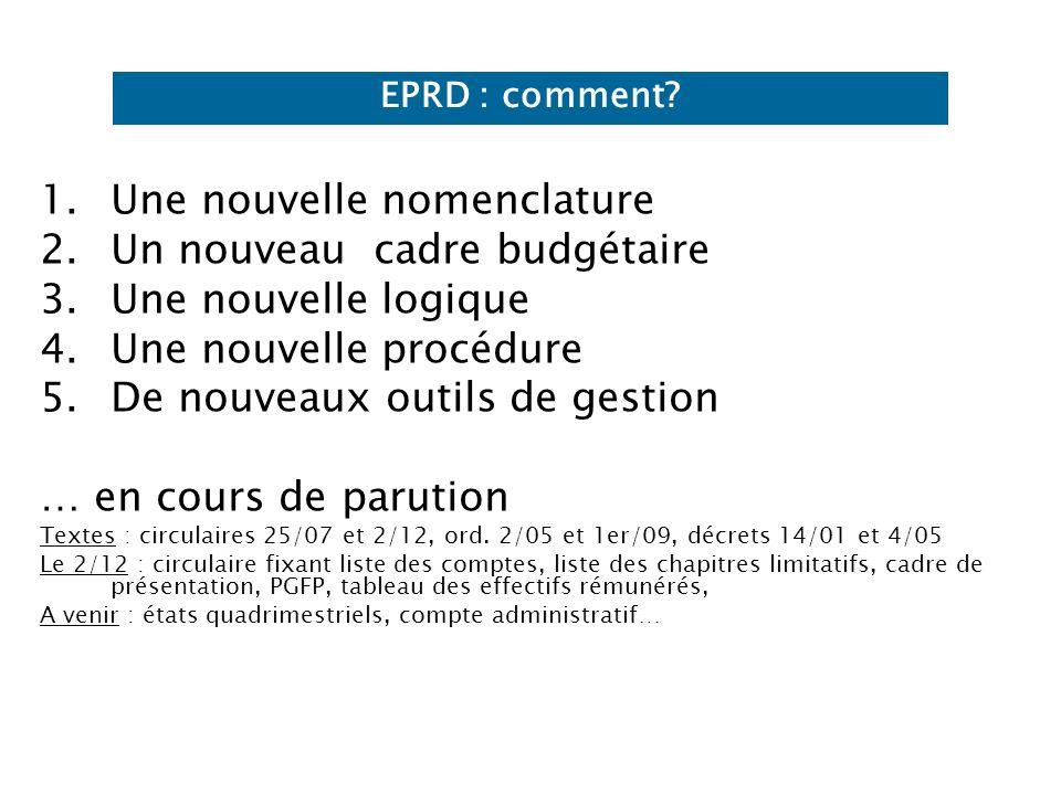 1.Une nouvelle nomenclature 2.Un nouveau cadre budgétaire 3.Une nouvelle logique 4.Une nouvelle procédure 5.De nouveaux outils de gestion … en cours d