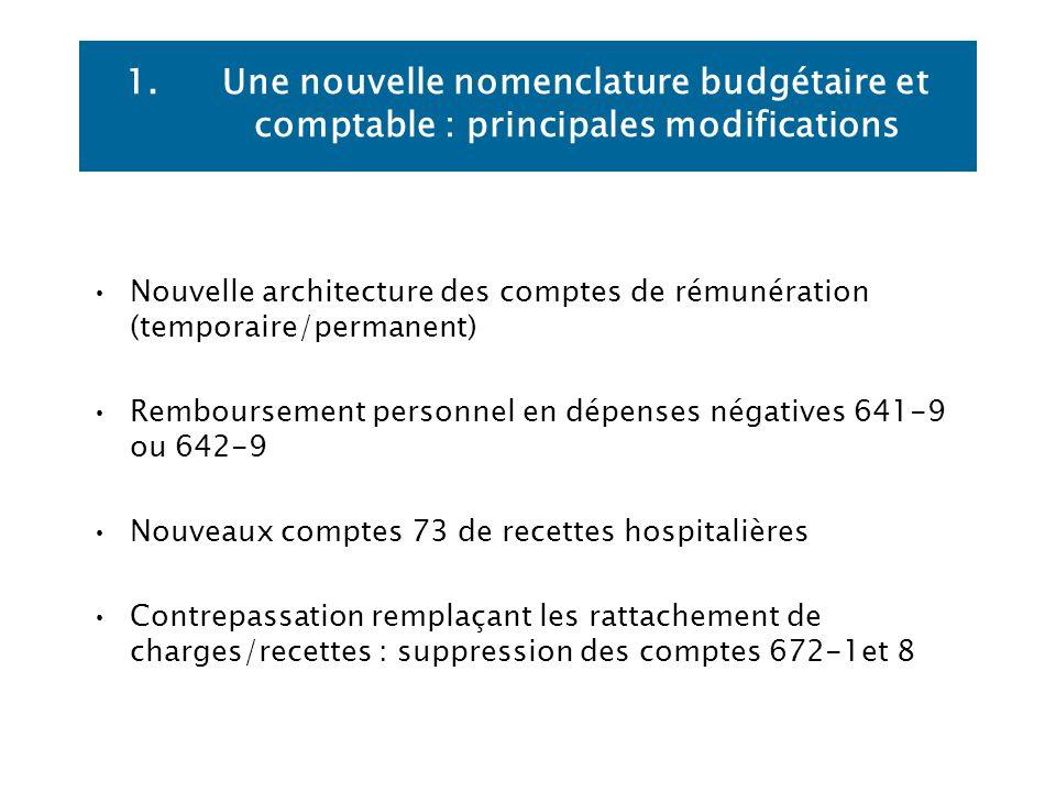 Nouvelle architecture des comptes de rémunération (temporaire/permanent) Remboursement personnel en dépenses négatives 641-9 ou 642-9 Nouveaux comptes
