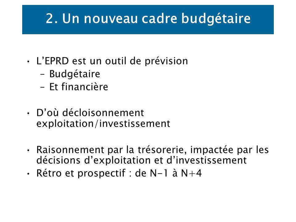 LEPRD est un outil de prévision –Budgétaire –Et financière Doù décloisonnement exploitation/investissement Raisonnement par la trésorerie, impactée par les décisions dexploitation et dinvestissement Rétro et prospectif : de N-1 à N+4 2.